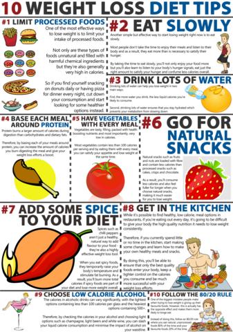 10 Abnehm Tipps - (abnehmen, Kalorien)