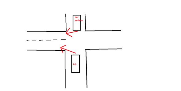 Bild - (Auto, Führerschein, vorfahrt)
