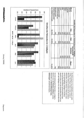Diagramm  - (Schule, Excel, Diagramm)
