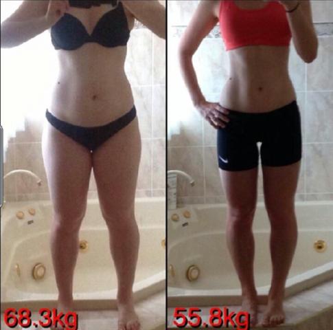 körpergewicht verlieren