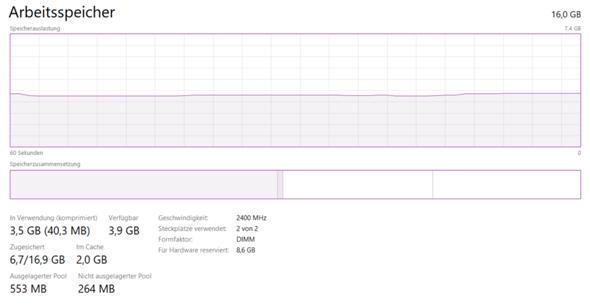 16GB Ram installiert aber nur 8 werden benutzt, was machen?