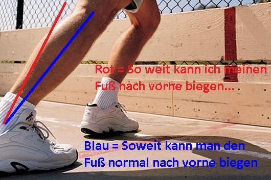Bein - (Gesundheit, Schmerzen, Verletzung)