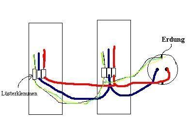 Zwei Hängelampen an einem Anschluss anschließen