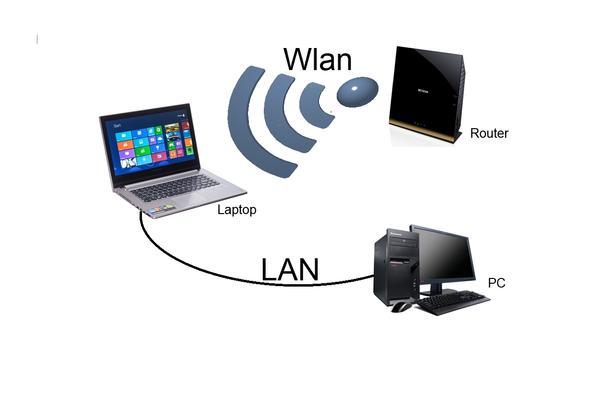 Computer Mit Wlan Verbinden