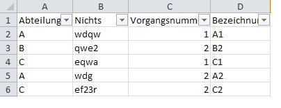 2 spalten mit 2 spalten vergleichen und 3 spalte for Tabelle 2 spalten
