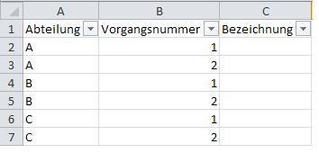 Tabelle2 - (Excel, Vergleich, Sverweis)