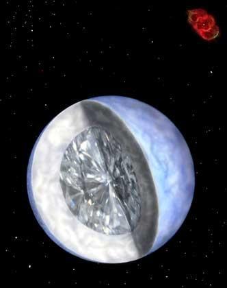 Diamantenplanet Lucy - (lichtgeschwindigkeit, lichtjahre, diamantplanet)