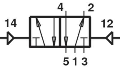 5 2 wegeventil funktion pneumatik instandhaltung. Black Bedroom Furniture Sets. Home Design Ideas