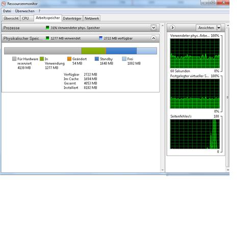 Ressourcenmonitor - (PC, RAM, Arbeitsspeicher)