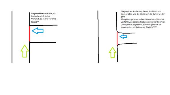 Abgesenkter und eingeetzter Bordstein - (Verkehr, Verkehrsrecht, vorfahrt)