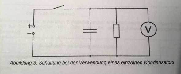 Ablauf des Kondensators beschreiben?