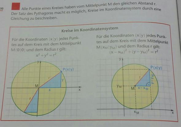 Mögliche Hilfestellung - (Schule, Mathe, koordinatensystem)