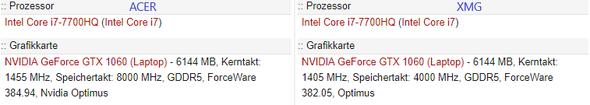 Prozessor/Graka Vergleich - (Computer, PC, Technik)