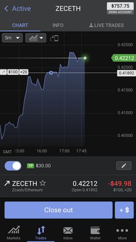 - (Wirtschaft und Finanzen, Aktien, Börse)