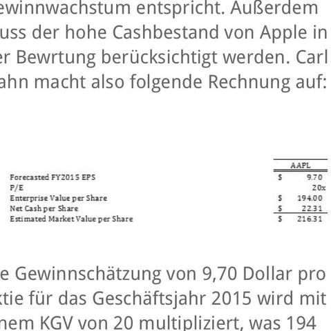 Hier ist die Rechnung: - (Geld, Apple, Unternehmen)