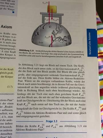 Aktions Rekationsprinzip 3 newtonsches axiom?