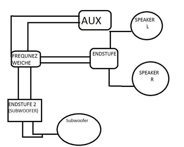 aktive frequenzweiche  audio  bauen  subwoofer