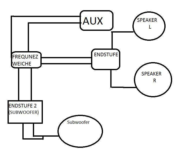 aktive Frequenzweiche (Audio, bauen, Subwoofer)