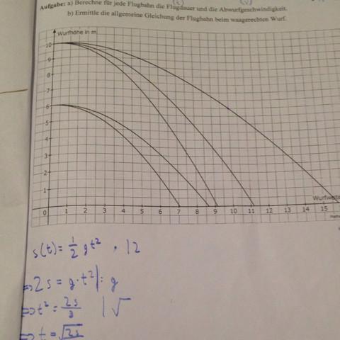 Waagerechter Wurf - (Physik, Abitur, Gymnasium)