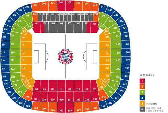 Allianz Arena Kategorie 2 Block 301 - (Karten, Ticket, München)