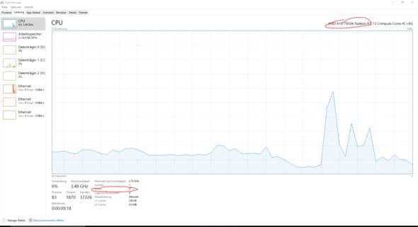 Bild 1 (Task-Manager) - (Prozessor, Aufnahme, AMD)