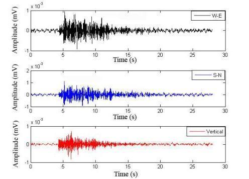 ;) - (Mathe, Erdbeben)