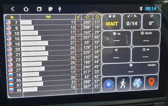 Andriod Auto Radio GPS zeigt Falsche Position/Standort  an?