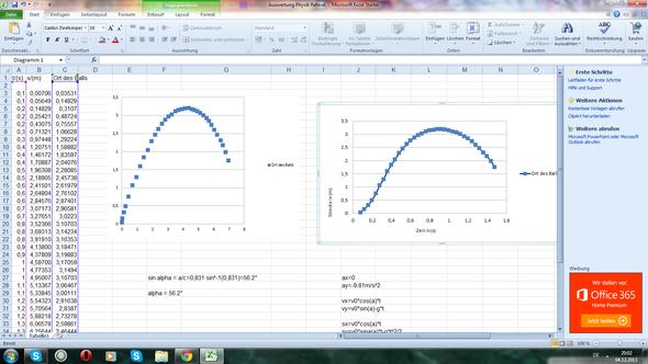 Auswertung Analyse - (Mathe, Physik)