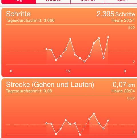 Apple Health App Rechnet Falsch Um Was Kann Ich Tun Ios 8