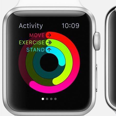 Die Ringe in der Workout App - (Apple, Apple watch, Apple watch 2)