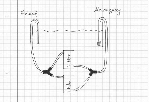 Skizze zum geplanten Aufbau - (Aquarium, Aquaristik, Filter)