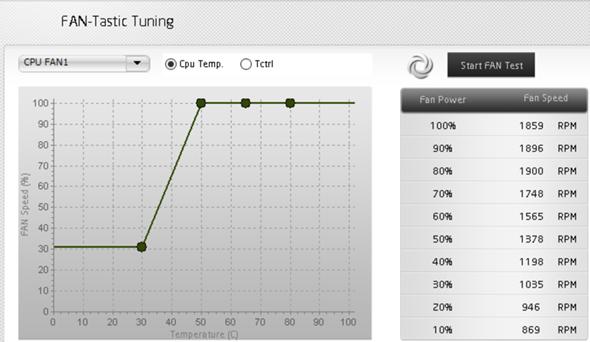 ASRock A-Tuning Lüfter richtig einstellen?