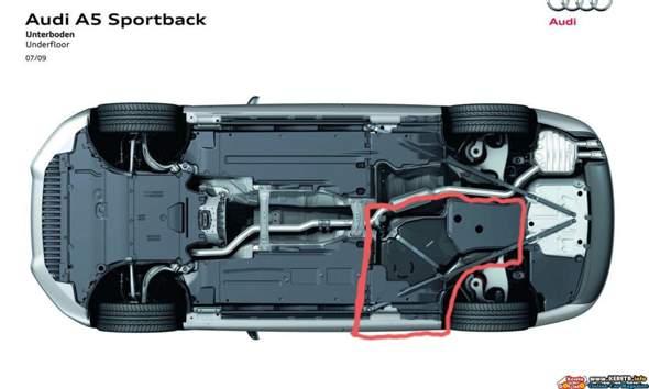 Audi A5 B8 (2010) verliert Unmengen an Öl?