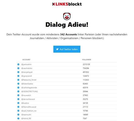 Auf Twitter von 342 Account blockiert?