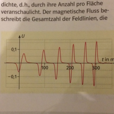 Bild 2 (zu Nr.2) - (Schule, Mathe, Physik)