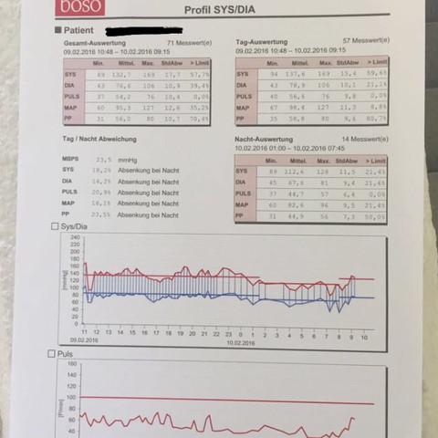 Auswertung Langzeitblutdruckmessung? (Sport, Ausbildung..