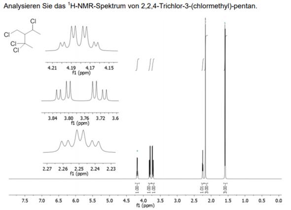 Auswertung von 1H-NMR-Spektren - wie analysiere ich die Multipetts?