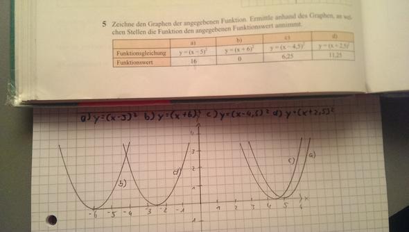 bild - (Mathe, Parabel)