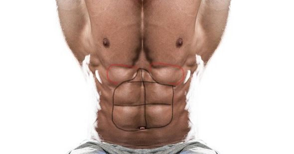 Bauchmuskel oder etwas anderes? (Sport, Muskeln, Sixpack)