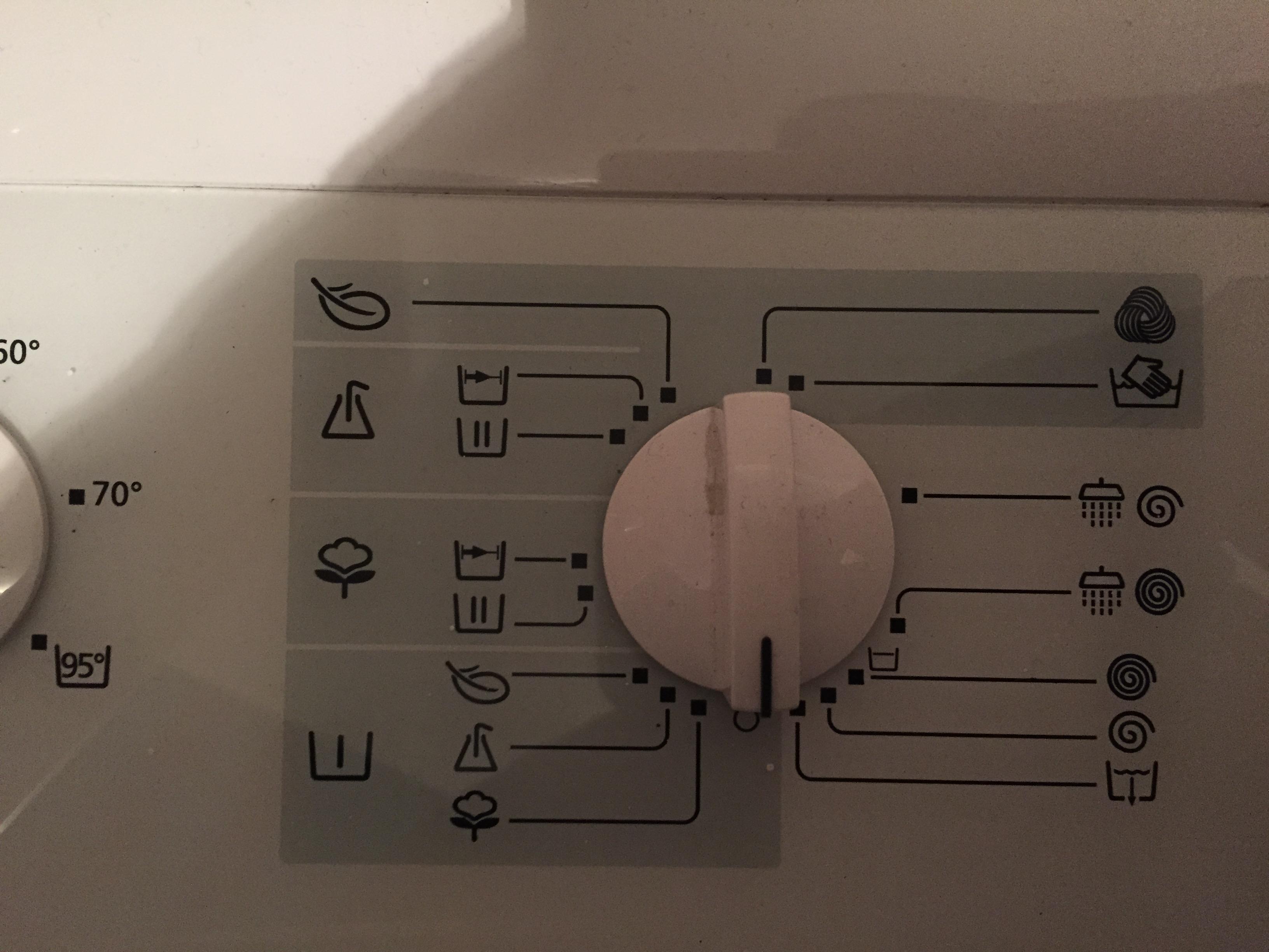 Fotos waschmaschine symbole bedeutungseite 2