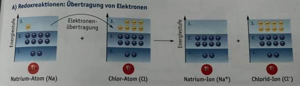Begriffe/Chemie?