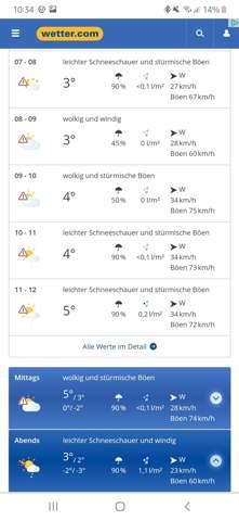 Wie Wird Das Wetter Morgen In Recklinghausen