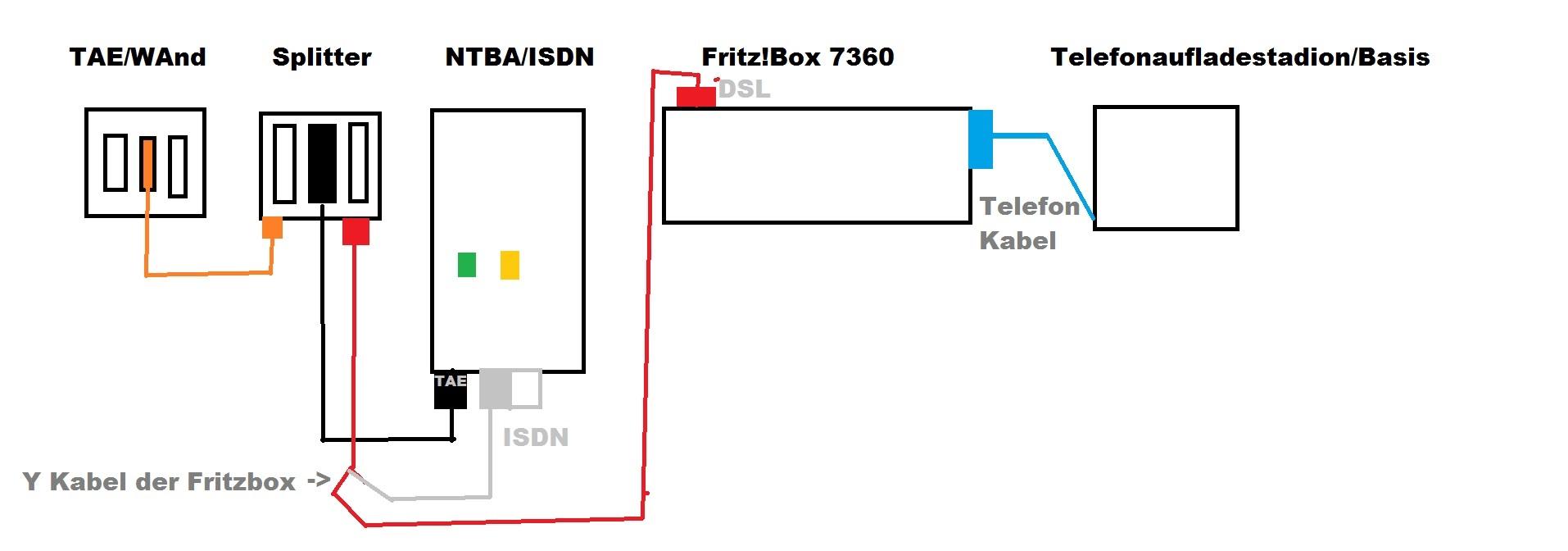 bei meiner fritzbox 7360 ist telefon immer besetzt isdn internet telekommunikation telekom. Black Bedroom Furniture Sets. Home Design Ideas