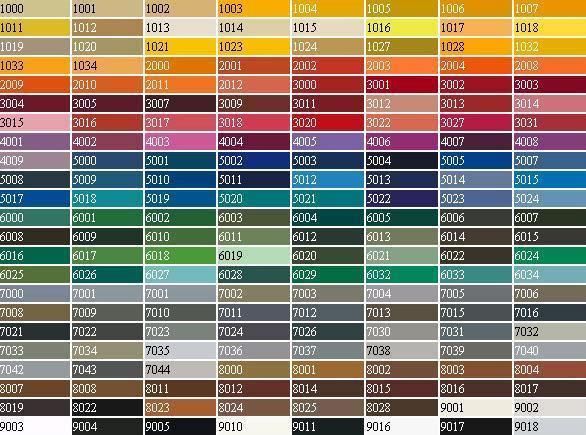 Welche Farbe? - (Farbe, sdfad)