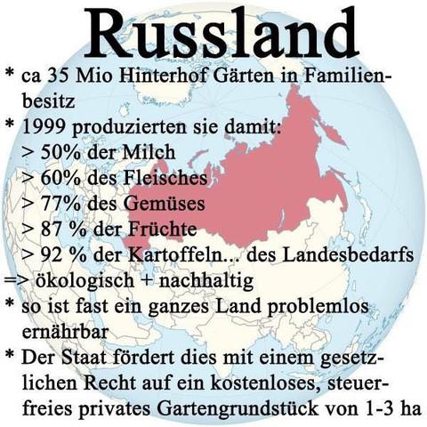 Russland - (Politik, Russland, Landwirtschaft)