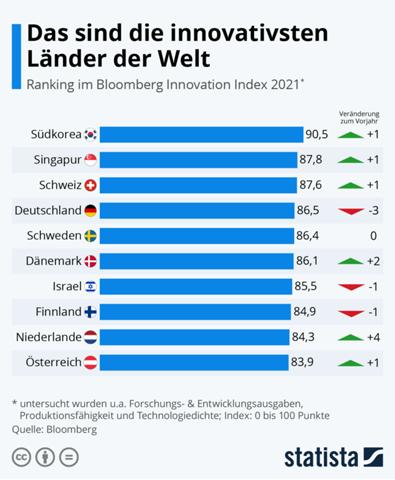 Belohnt das Karma Deutschland für die Menschlichkeit?