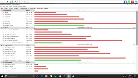 Benchmarkergebnis (seite 1) - (PC, Grafikkarte, cpu)