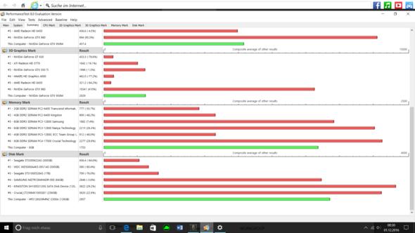 Benchmarkergebnis (Seite 2) - (PC, Grafikkarte, cpu)