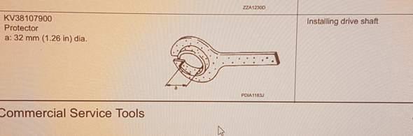 Benötigt man bei der Montage der Antriebsachsen zwangsläufig ein Spezialwerkzeug?
