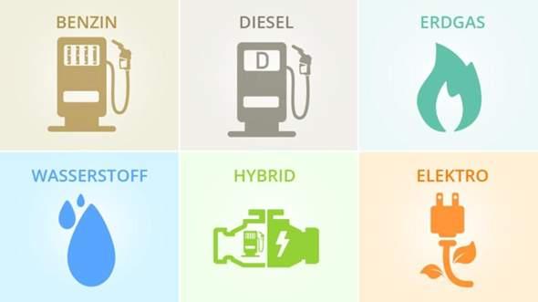 Benzin, Diesel, Elektro, Erdgas, Wasserstoff oder Hybrid: Welcher Antrieb passt eher zu dir, und weshalb?